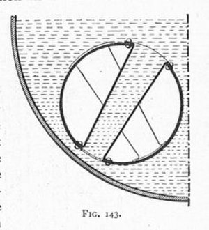 W & J Galloway & Sons - Image: Galloway tubes, section (Heat Engines, 1913)