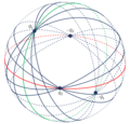 Geodesic lines in a sphere (closed curved space).png