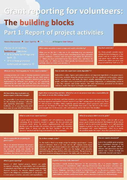 File:Grant reporting for volunteers - the building blocks - part 1 - project activities.pdf
