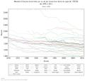 Heures travaillées dans les pays de l'OCDE.pdf