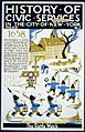 History of civic services in the city of New York LCCN98518675.jpg