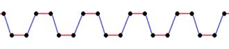 Isogonal figure - Image: Isogonal apeirogon 2a