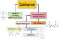 Isomeros tipos miguelferig.PNG