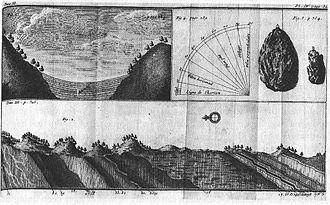 Johann Gottlob Lehmann (scientist) - geological profile created by Lehmann