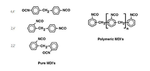 Methylene diphenyl diisocyanate - MDI isomers and polymer
