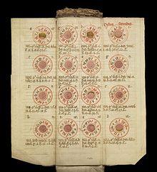 Almanac - Wikipedia