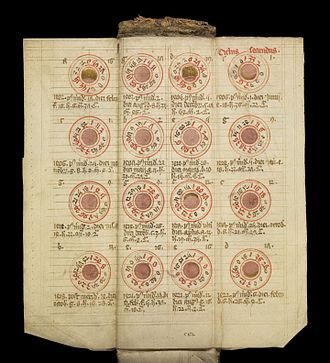 Almanac - MS. 8932. Medieval folding almanac (15th century)