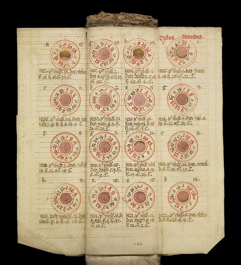 MS. 8932. Medieval folding almanac (15th century) Wellcome L0075681.jpg