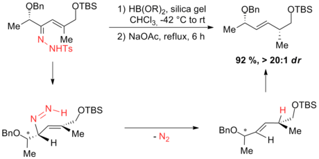 Scheme 13. Mechanism of allylic diazene rearrangement