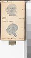 Memorandum Book Showing Colored Sketches Mostly of European Helmets MET DP164608.jpg