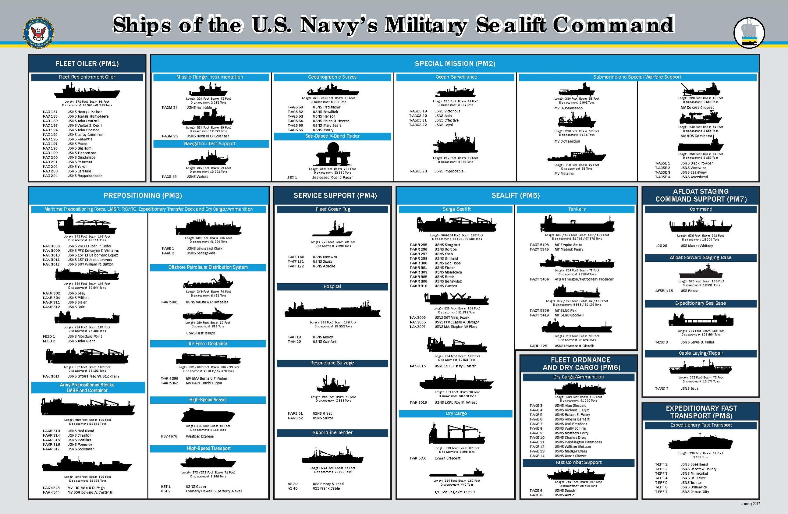 Military Sealift Command - Wikipedia
