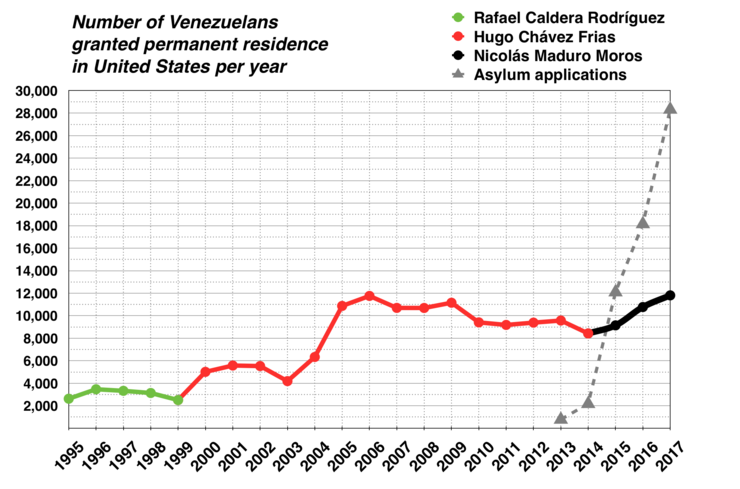 price controls in venezuela