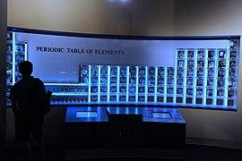 Periodic table HMNS.jpg
