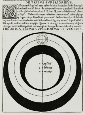 Rota Fortunae - Ptolemaic model of the spheres for Venus, Mars, Jupiter, and Saturn with epicycle, eccentric deferent and equant point.  Georg von Peuerbach, Theoricae novae planetarum, 1474.