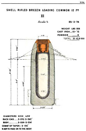 RBL 12 pounder 8 cwt Armstrong gun - Image: RBL 12 pdr Common shell diagram