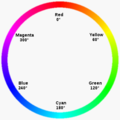 RGB color circle.png