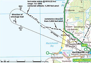 2005 Loganair Islander accident - Last radar track of 2005 Loganair Islander accident aircraft