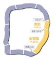 Ring Road No.2 E-ES.png
