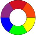 Ruota cromatica di Goethe.png