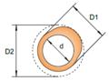 Schematische Darstellung des Raumbedarfs der Wicklung.png