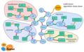 Scikit-learn machine learning decision tree.png