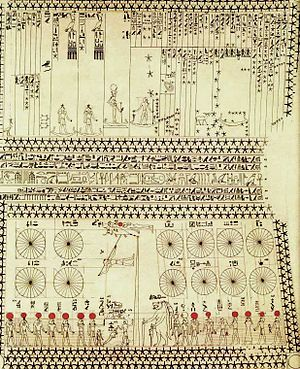 Decan - Astronomical ceiling of Senemut Tomb showing various decans, as well as the personified representations of stars and constellations