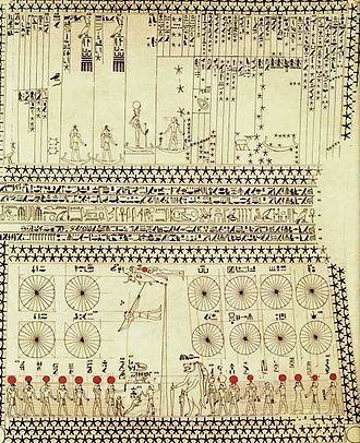Constellation - Ancient Egyptian star chart and decanal clock on the ceiling from the tomb of Senenmut