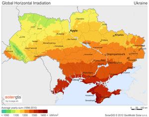 Сонячного випромінювання україна