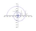 Spirale log2.png