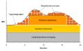 Strombörse Stromverbrauch Lastprofil.png