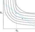 The budget line and kinky indifference curves.png