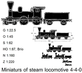 steam train diagram with File Train Scale 4 4 0 A on Model Train Controller Circuit besides American Flyer Lo otive Wiring Diagrams in addition Evolucion Del Motor together with I0000dCHe likewise Auto Terms.