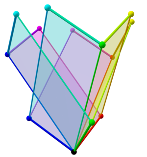 Tree of weak orderings in concertina cube 320.png