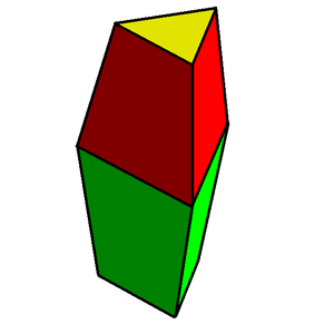 Nested triangles graph - Triangular bifrustum