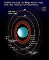 Uranian system schematic.jpg