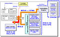 WOLA-IMS-Overview.jpg