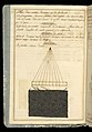 Weaver's Thesis Book (France), 1829 (CH 18394475-13).jpg
