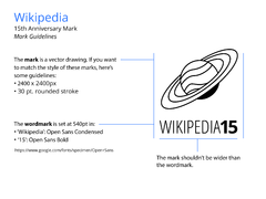 Wikipedia15 Mark Guide-1.png