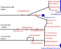 Схема Ольгинского района.PNG