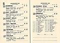 1954 VRC Melbourne Cup Racebook P4.jpg