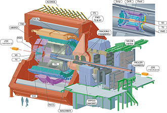 ALICE experiment - Computer generated cut-away view of ALICE showing the 18 detectors of the experiment.