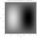 2D Wavefunction (2,1) Density Plot.png