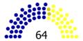 31st Senate.png