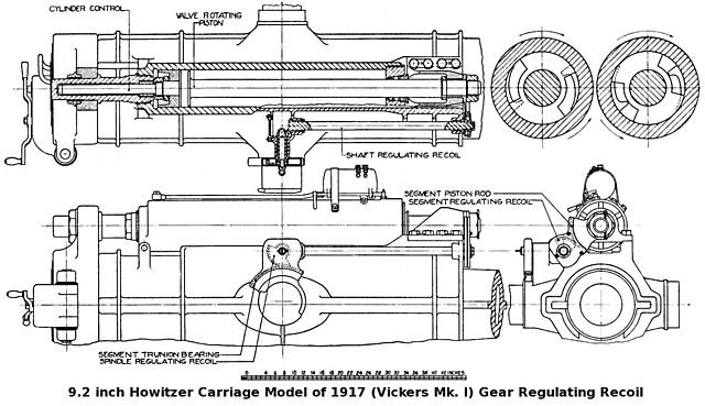 File 9 2inchhowitzermkirecoilmechanismdiagram
