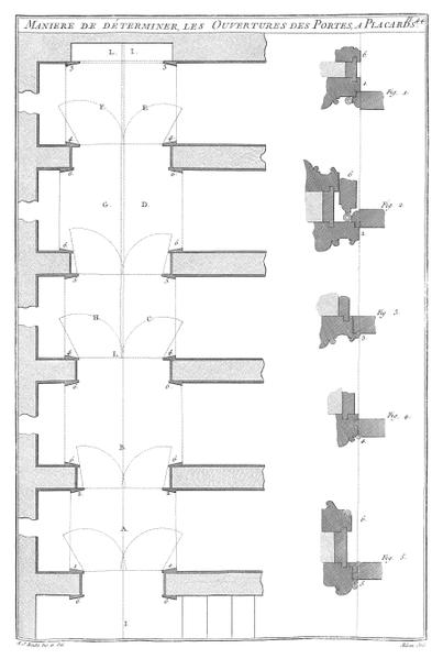 File:A-J Roubo - L'Art du Menuisier - Planche 044.png