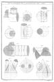 A-J Roubo - L'Art du Menuisier - Planche 110.png