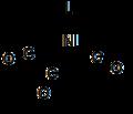 A1 stretch of Ni(CO)3L.png