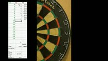 File:A Dolf Combination of Darts and Golf Game Scoring.ogv