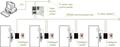 Access control topologies main controller b.png
