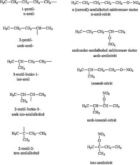 Az amil-nitrátok tulajdonságai szerkesztés  317b3908dc